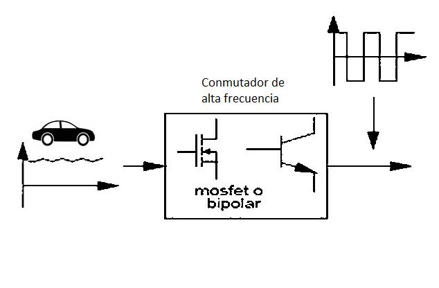 Sección de conmutación de un amplificador